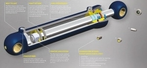 MAX Series features - high pressure cylinder